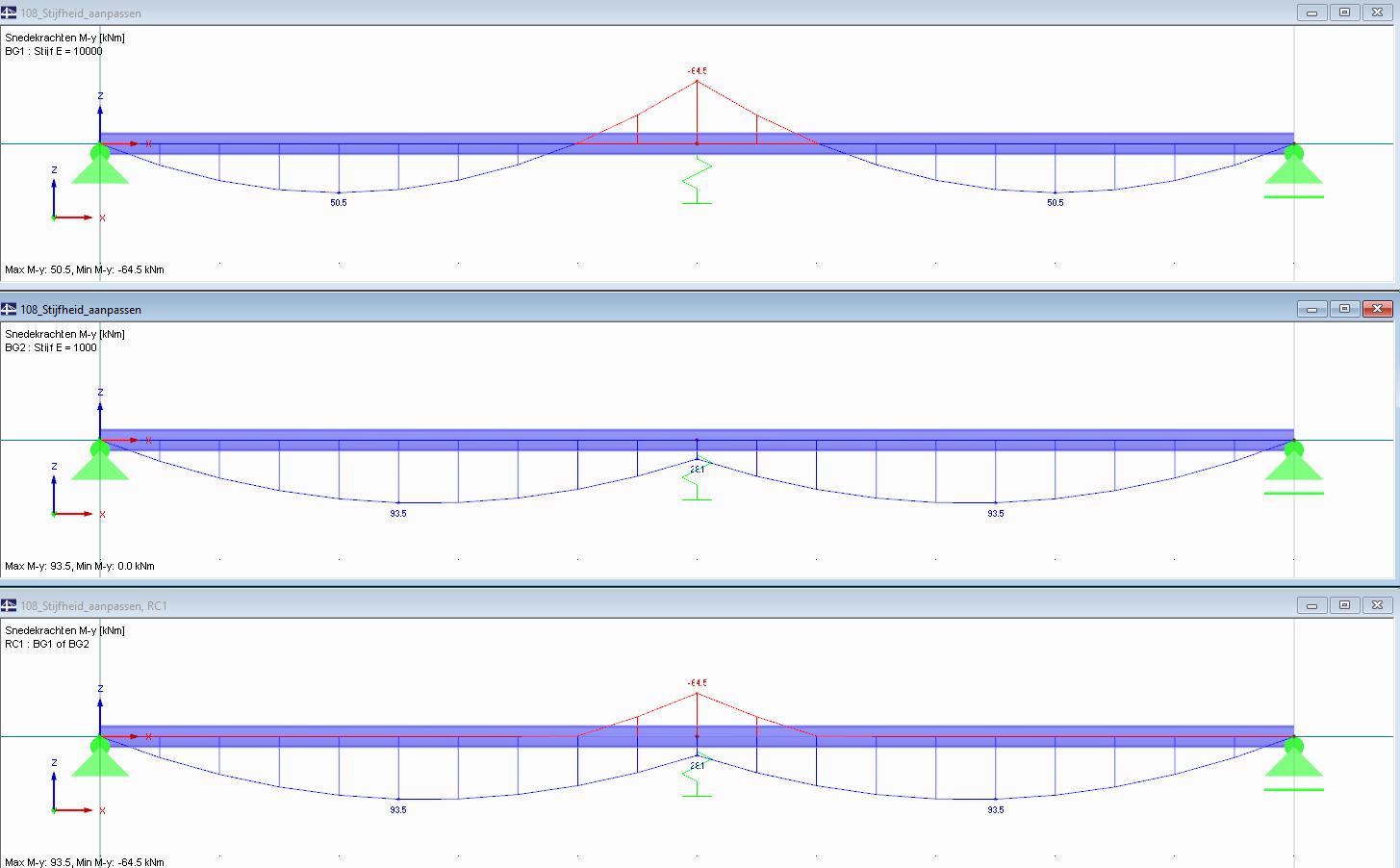 Stijfheid van het middensteunpunt is gewijzigd in de rekensoftware RFEM
