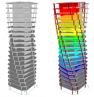 Stabiliteit van Hoogbouw weergegeven in RFEM rekensoftware